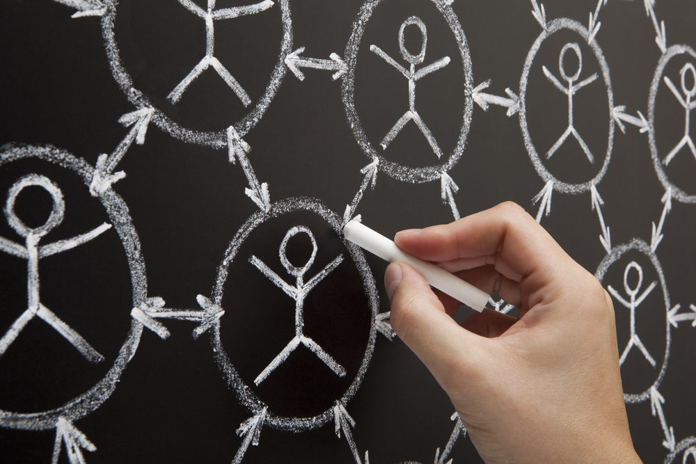 Як ефективно використовувати соцмережі для пошуку співробітників