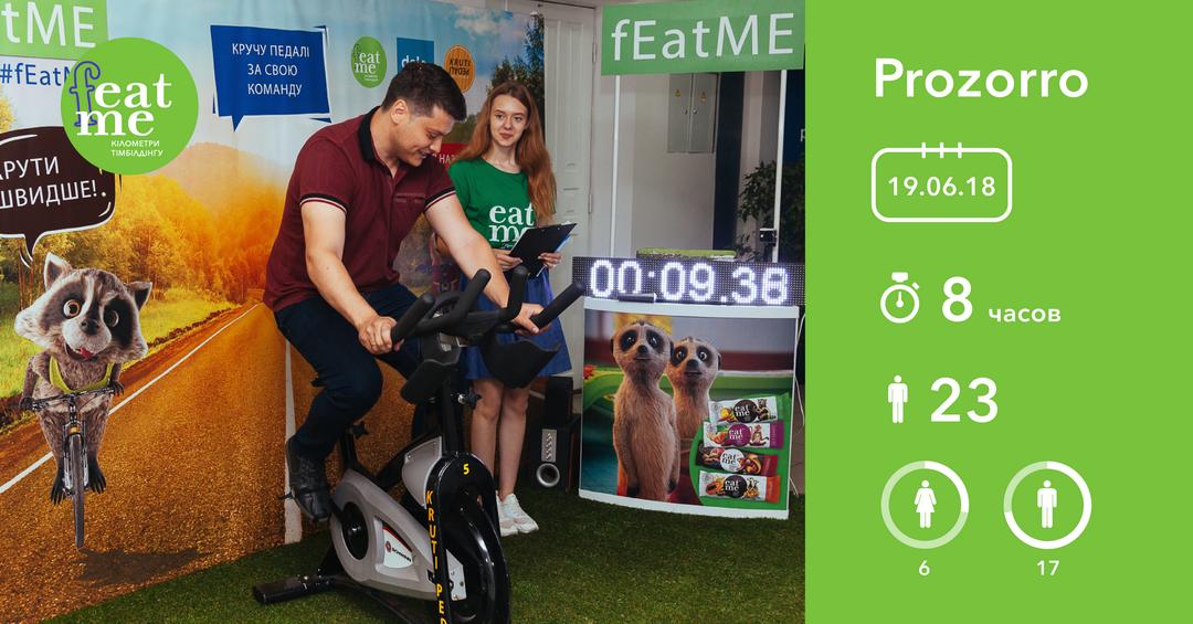 Проект fEatMe: Prozorro — планирование и распределение ролей дает результат всегда и везде