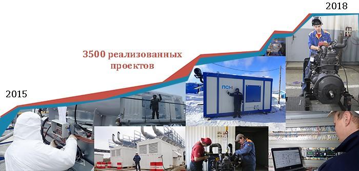 Федеральный сервисный оператор Volga Nord переименован в «ПСМ-Сервис»